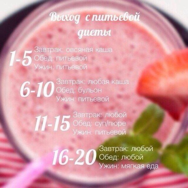 Питьевая диета плюсы и минусы